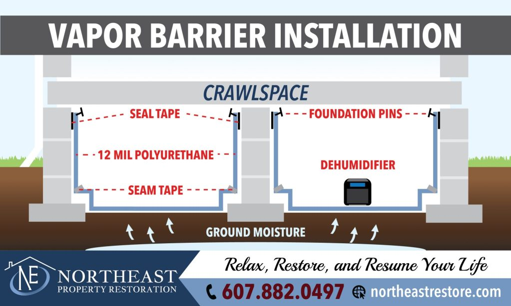 5 reasons to install a vapor barrier