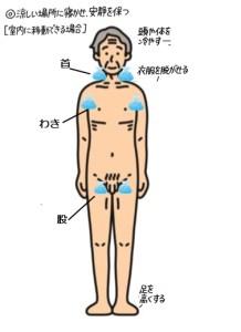 はじめての熱中症対策おすすめ方法
