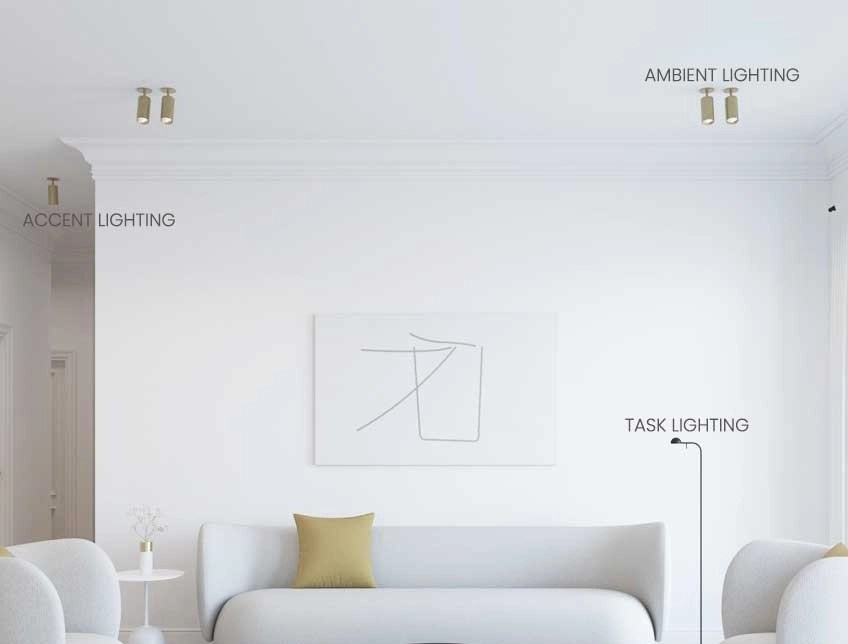 accent ambient and task lighting