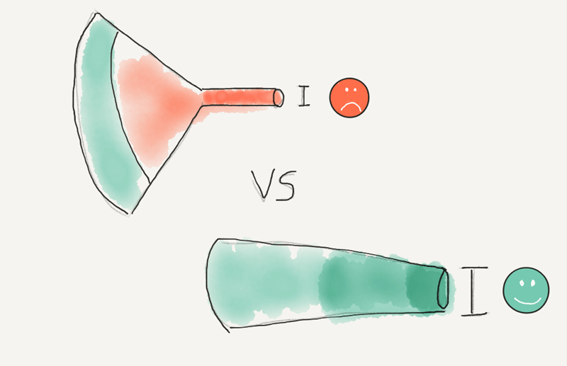Two lead funnels, good and bad.