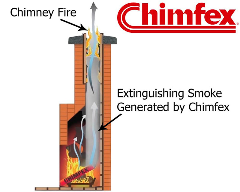 Chimfex Fire Suppressant
