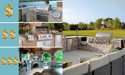 Set a Realistic Budget for your Outdoor Kitchen