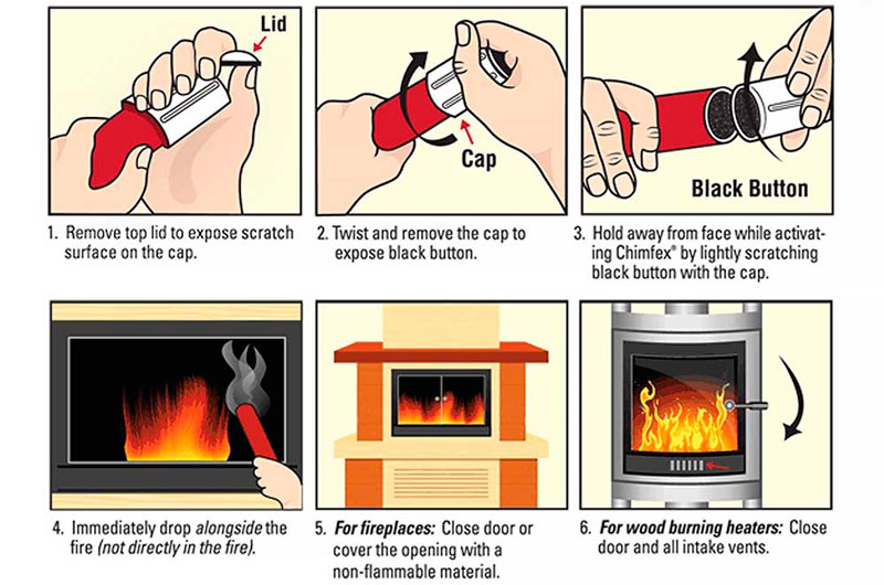 Chimfex Fire Suppressant Stop Chimney Fires In Seconds