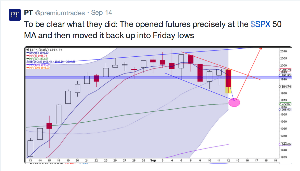 The story teller northmantrader sunday night when futures magically filled the 1972 spx gap in mere seconds of the open i tweeted this projection to clients in the private feed ccuart Images
