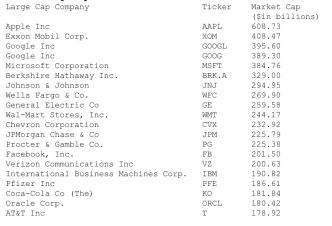 TOP 20 Market Cap