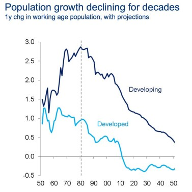 pop growth