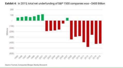 pension-funding