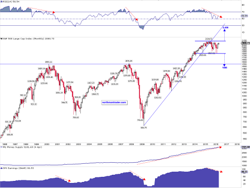 spx-gaap-money-supply