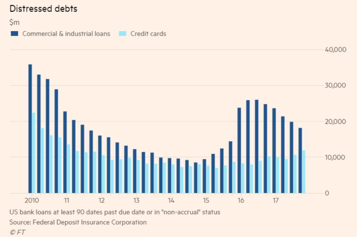 Debt Matters – NorthmanTrader
