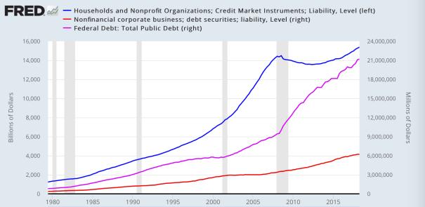 debt.png?resize=605%2C295&ssl=1