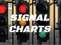 Signal Charts