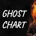Ghost chart
