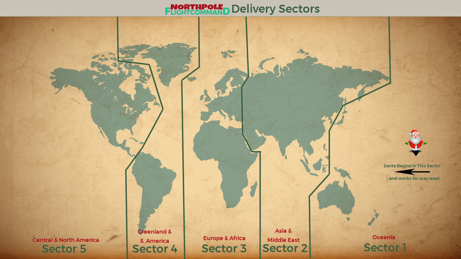 Sectors of the World
