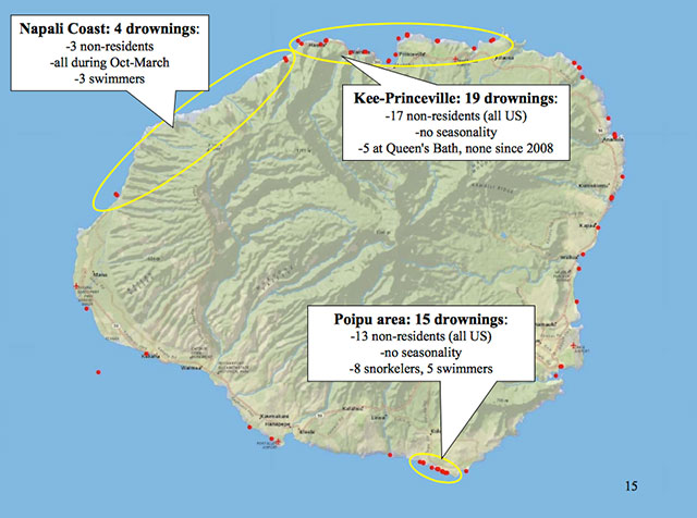 Hawaii State Department of Health Drowning Statistics for Kauai