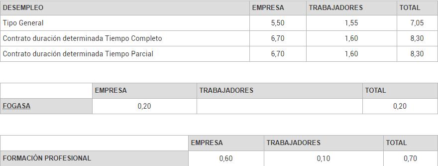 Tipos Cotización (II).PNG