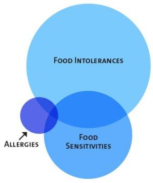 art-0614-allergies