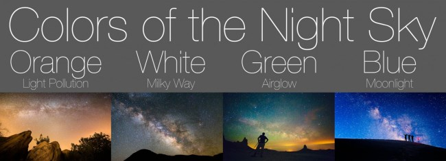 Colors of the Night Sky on northtosouth.us