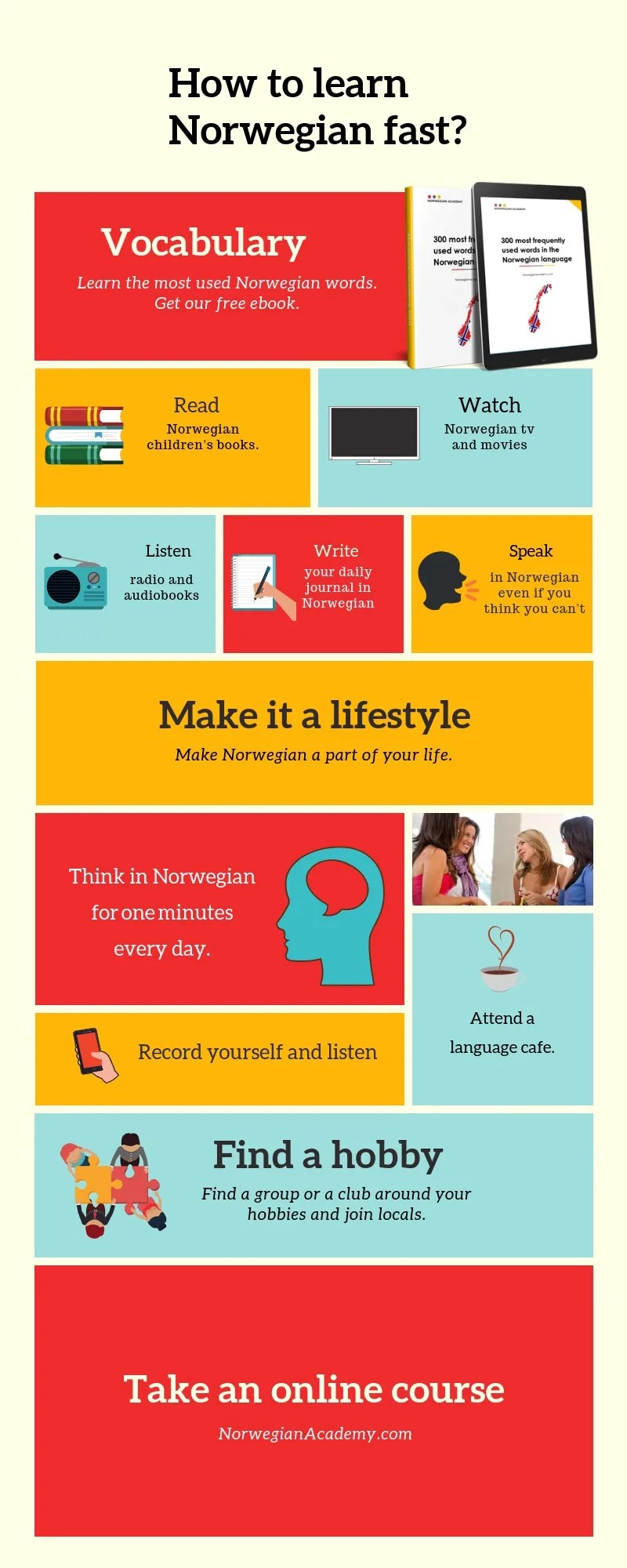 Infographic learn Norwegian fast