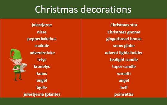 learn_norwegian_vocabulary