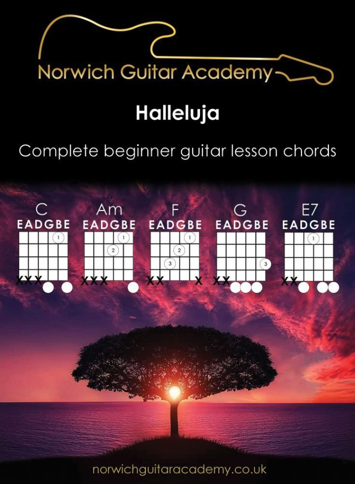 Guitar Chords Beginners Learn To Play Hallelujah Norwich Guitar