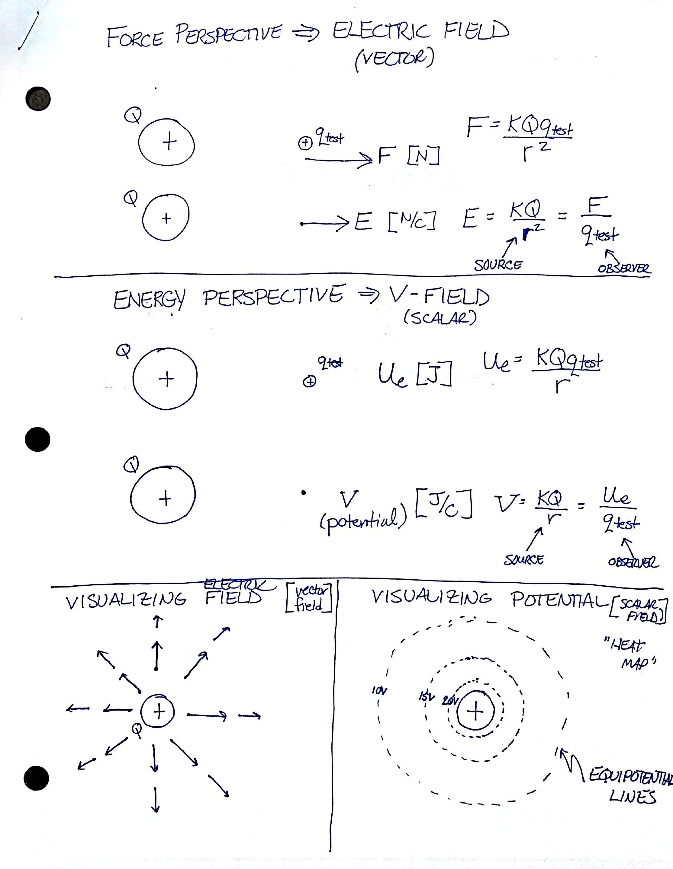 Electric Potential Worksheet 1