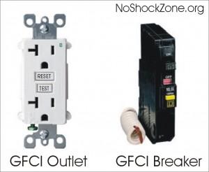 GFCI Intro
