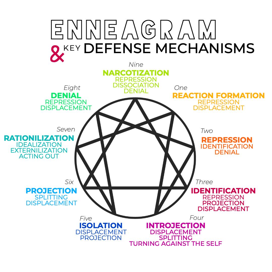039 Defense Mechanisms 2 No Small Thing