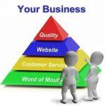 ¿Utilizas Internet para comunicarte con las empresas?
