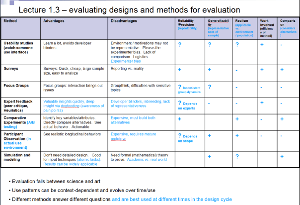 methods_for_evaluation