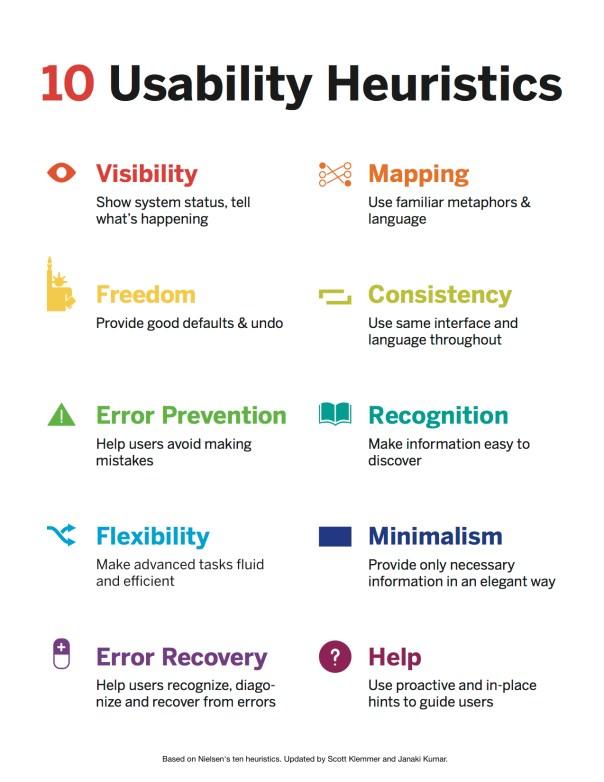 10_heuristics