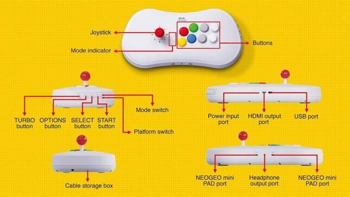 NEO GEO Arcade Stick Pro tendrá 20 juegos de SNK preinstalados 2