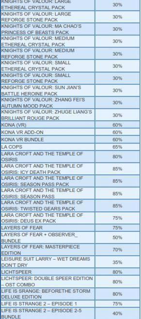Grandes ofertas en la PlayStation Store hasta el 04 de Febrero 5