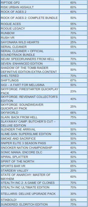 Grandes ofertas en la PlayStation Store hasta el 04 de Febrero 3
