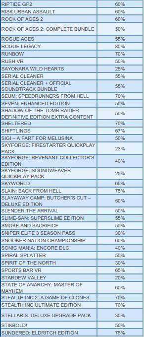 Grandes ofertas en la PlayStation Store hasta el 04 de Febrero 4