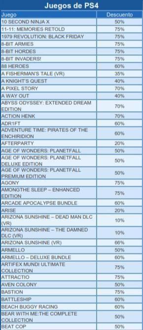 Grandes ofertas en la PlayStation Store hasta el 04 de Febrero 8
