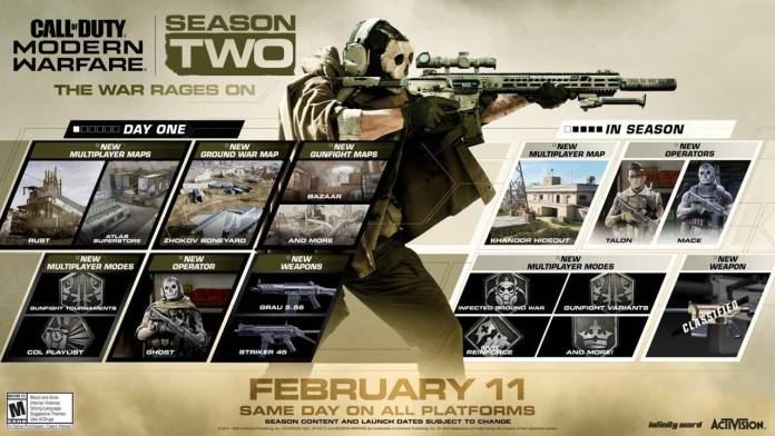 La Temporada Dos de Call of Duty: Modern Warfare llega con más contenido gratuito 1