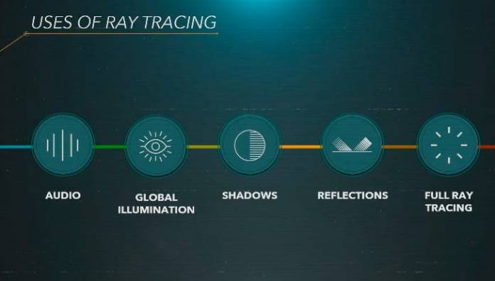 ray tracing ps5