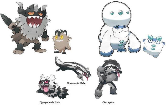 Pokémon GO Galar