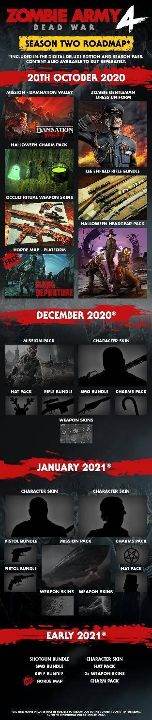 Zombie Army 4: ¡Su segunda temporada ya está aquí! 1