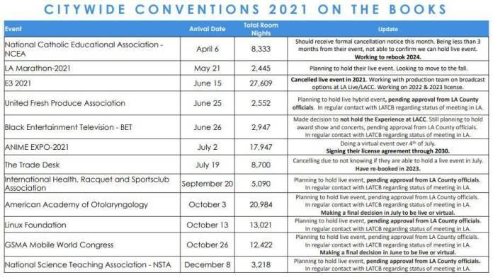 E3 2021 se perfila como evento digital 1