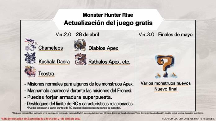 Monster Hunter Rise: Conoce las novedades de la actualización 2.0 3