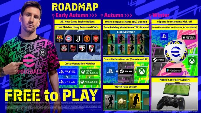 KONAMI renombre la saga PES por eFootball y será un juego free to play 1
