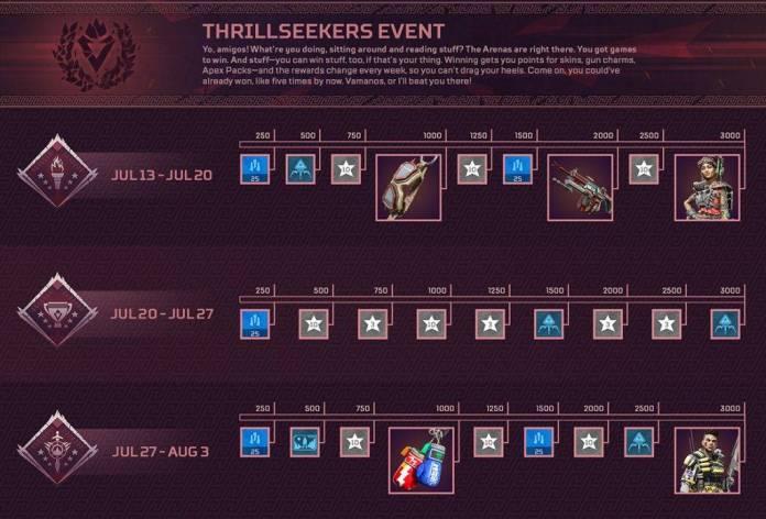 Apex Legends Legacy: Presenta el evento de Thrillseekers y un nuevo mapa 4