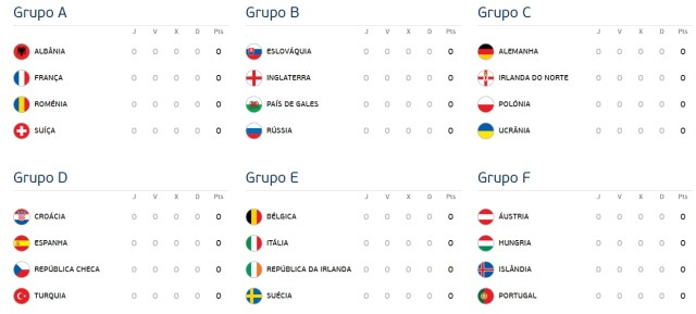 times Eurocopa