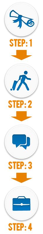 application-process-infograph-vertical