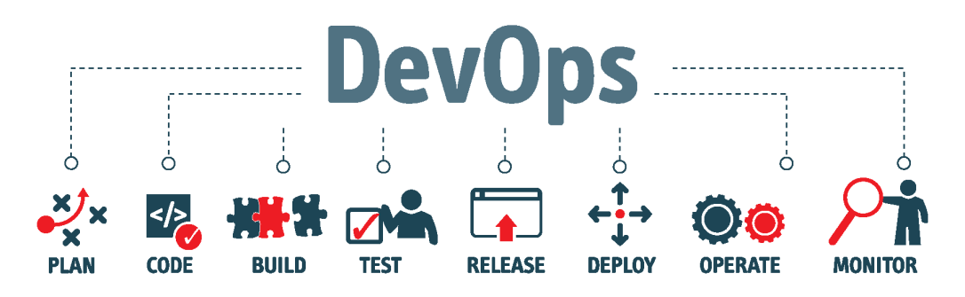 Banner of DevOps vector illustration concept-1