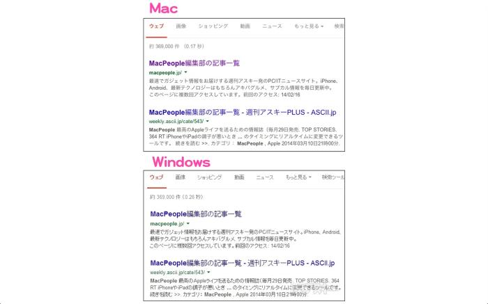 Macに慣れたらWindowsのフォントが耐えられないので解決してみた|Mac より引用