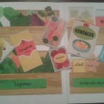 Pop up bien manger cartes aliment