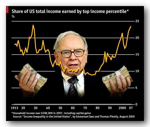 Buffett_Money