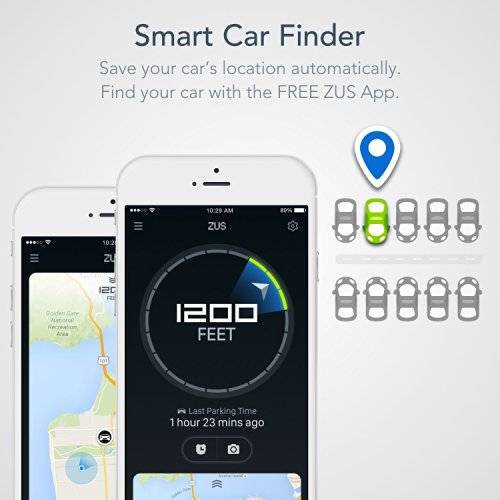 Lost Your Car? Zus Can Find It For You